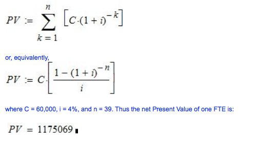 FTE Equation